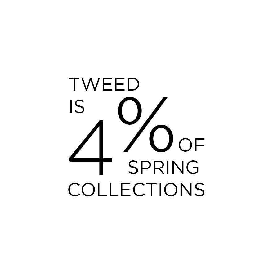 4%TWEED