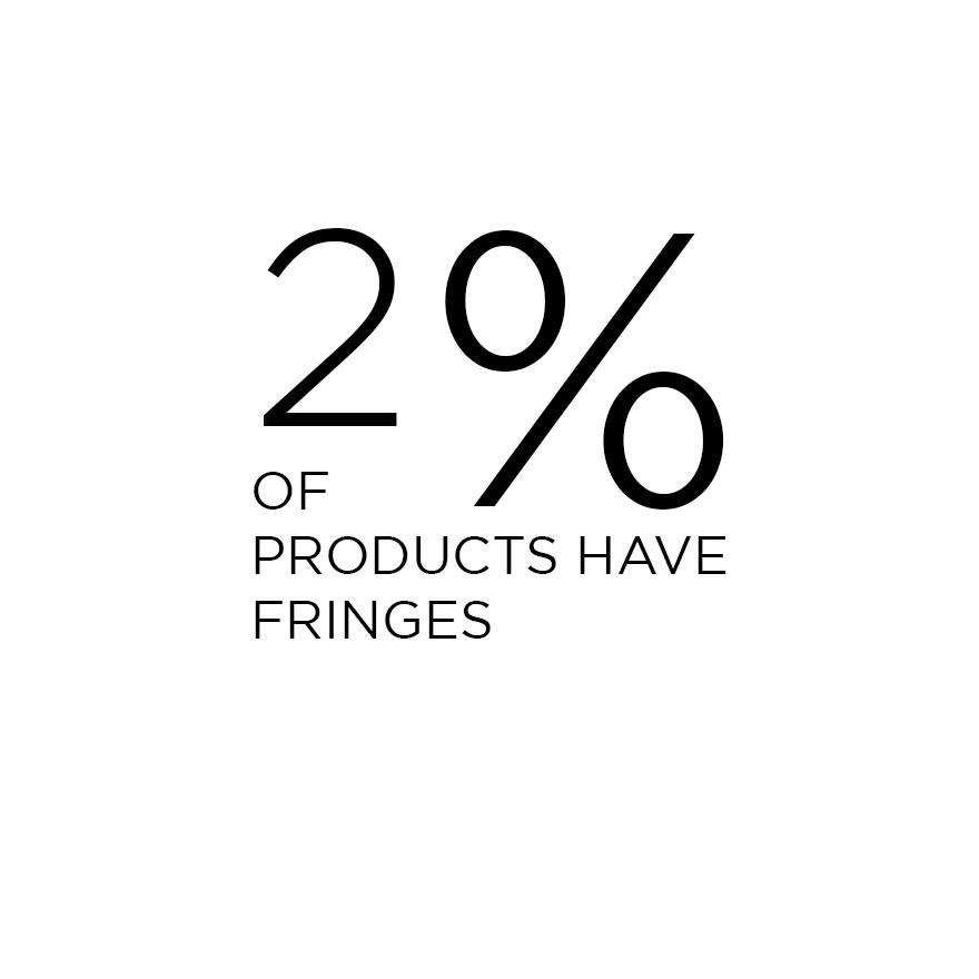 2%FRINGES