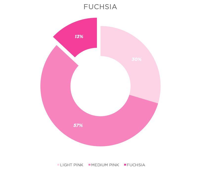 FUCHSIA_eng