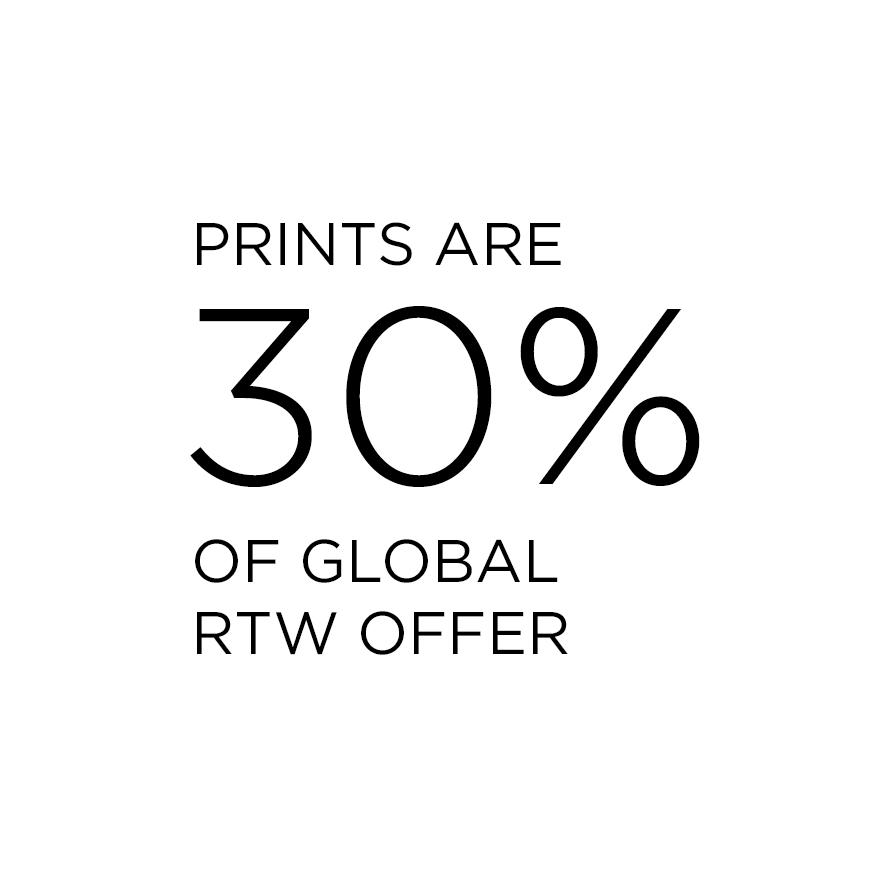 %RTWPRINT