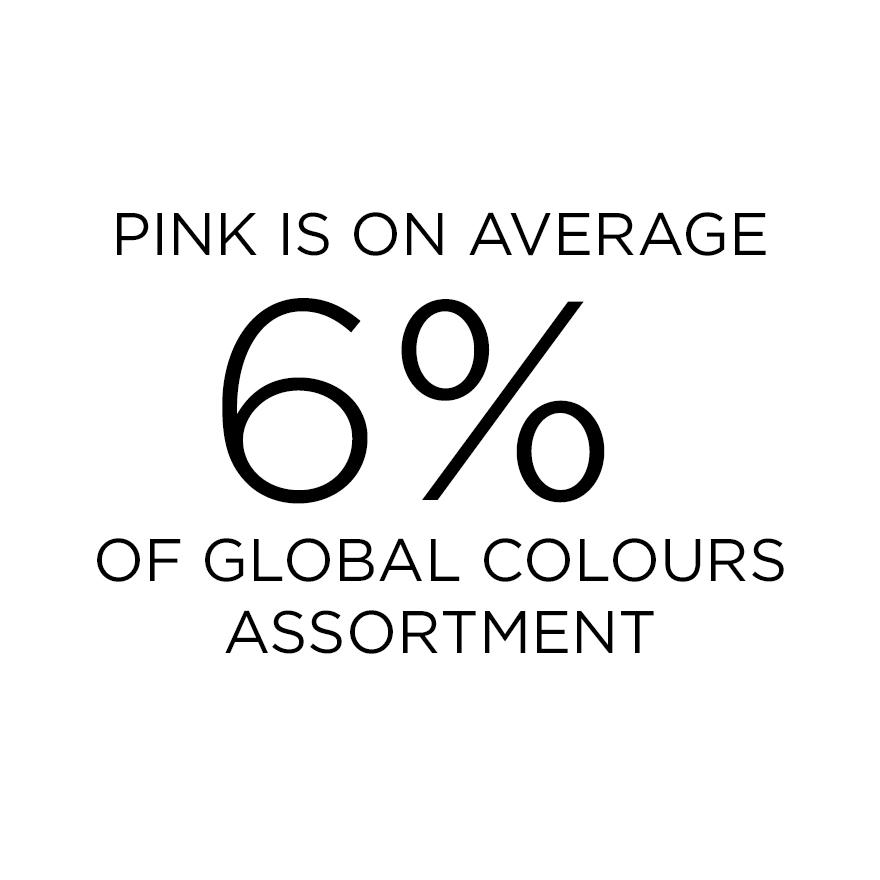 average pink