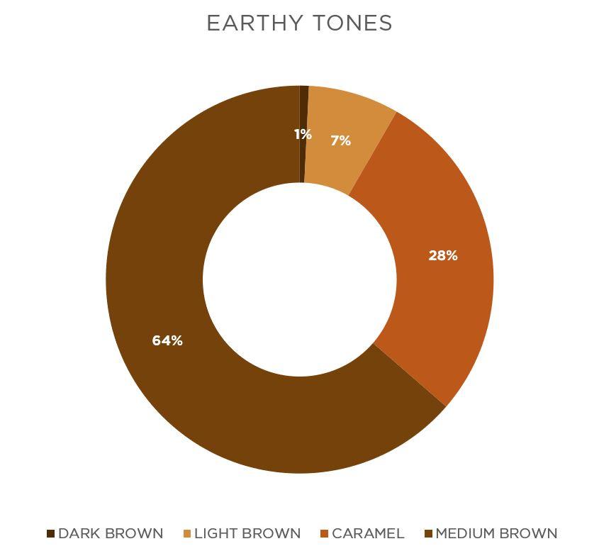 earthy tones-english