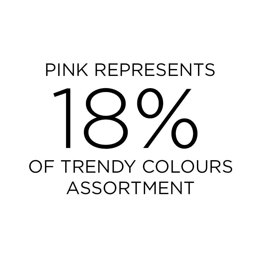 %pink