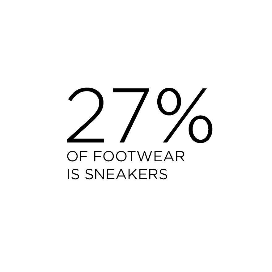 SNEAKERS-eng