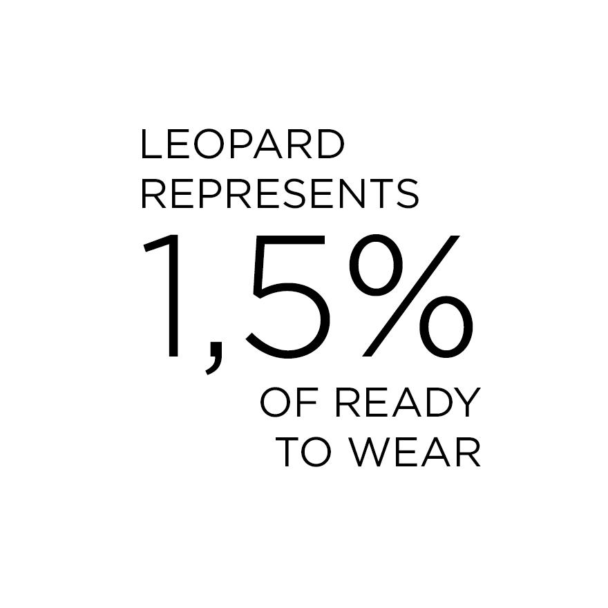 leopardvsrtw
