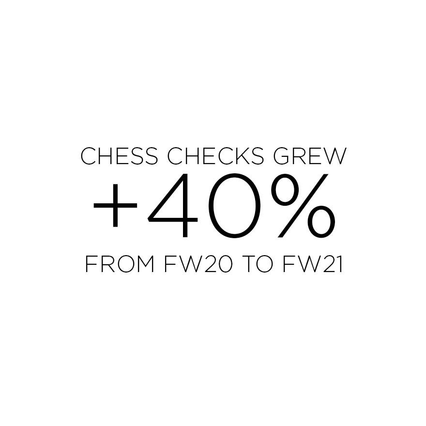 chesscheck