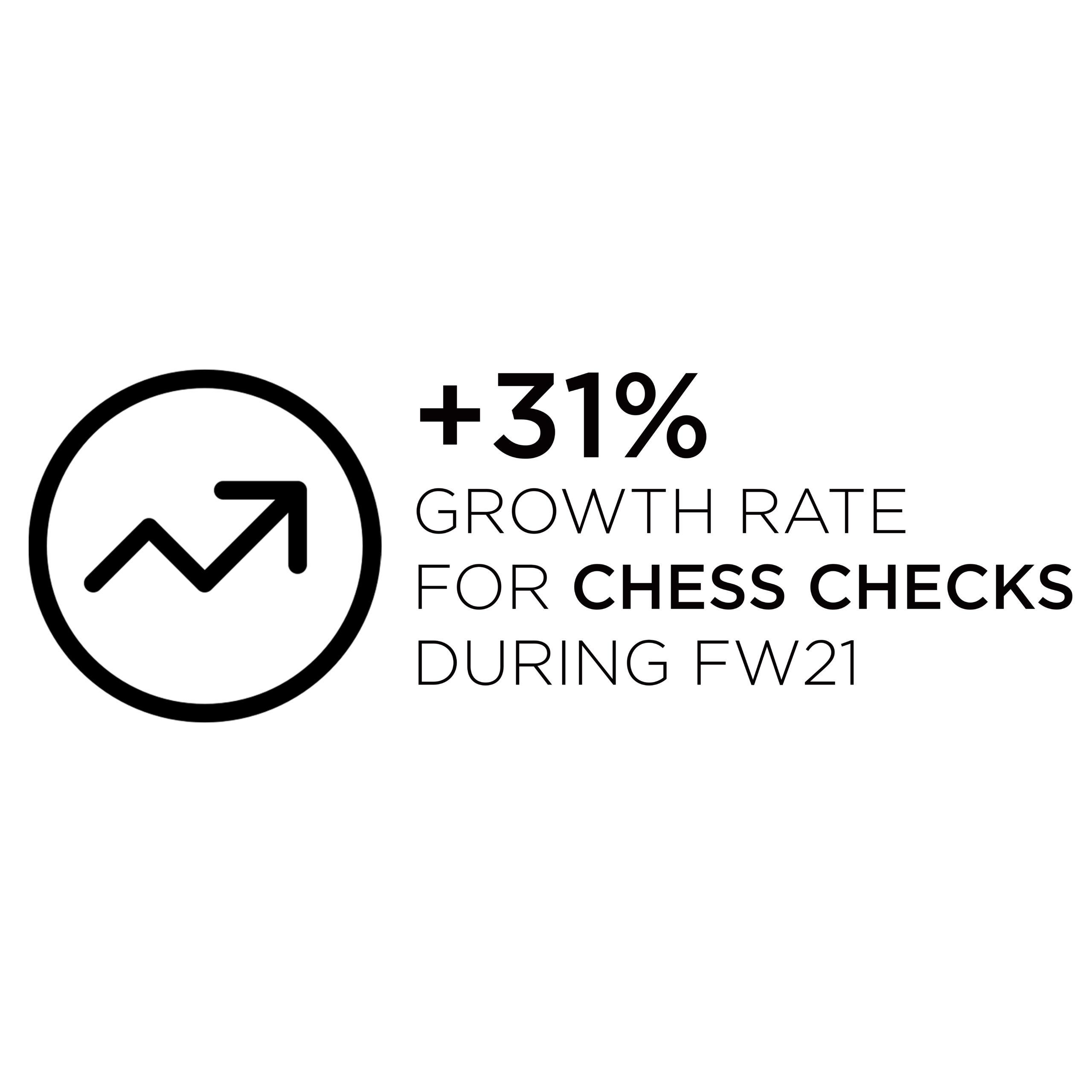 chess check